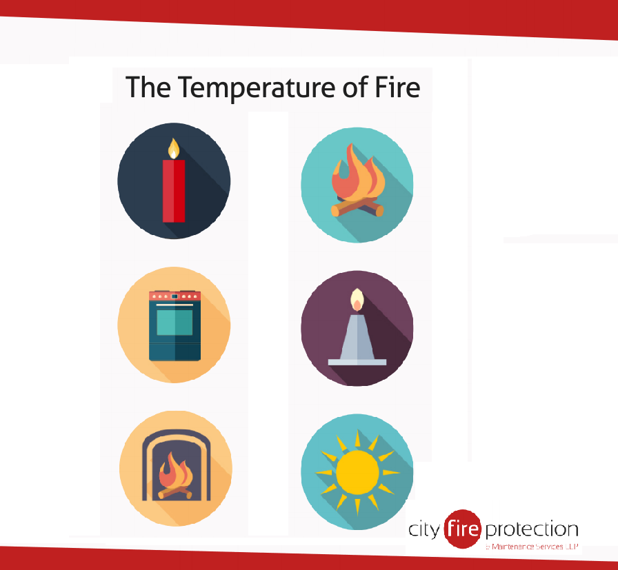 The Temperature Of Fire City Fire Protection