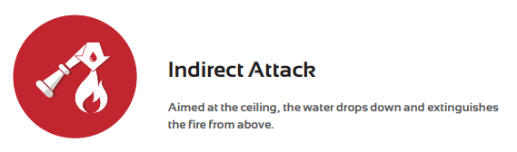 indirect attack fire fighting